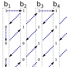 Section 7: Problem 8 Solution | dbFin