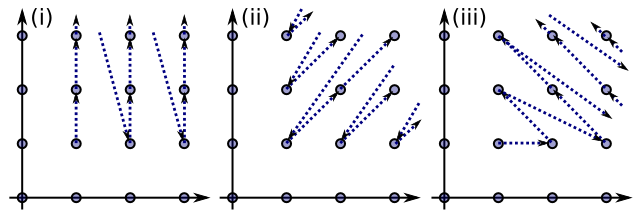 Section 3: Problem 12 Solution | dbFin